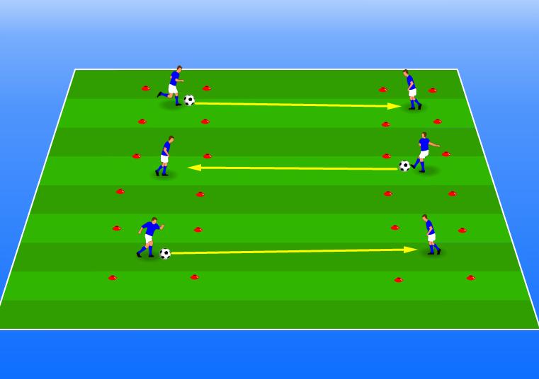 Easy Soccer Drills images - 68.2KB