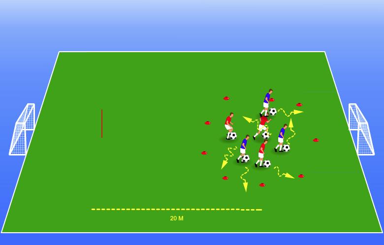 Soccer Drills: Soccer Musical Balls