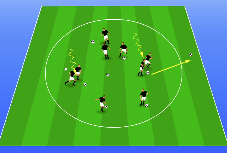 Soccer Drills for U8