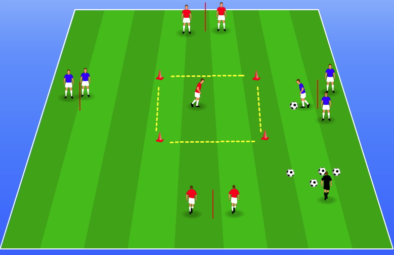 soccer drill: the hole