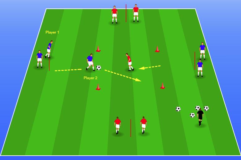 Soccer Drills for U8