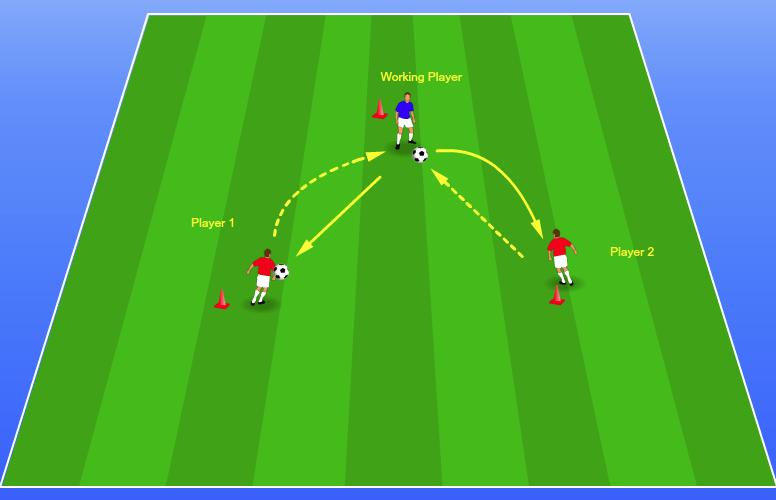 Soccer drills for kids soccer