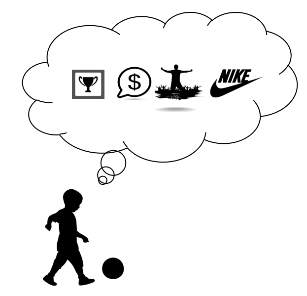 Soccer Thoughts