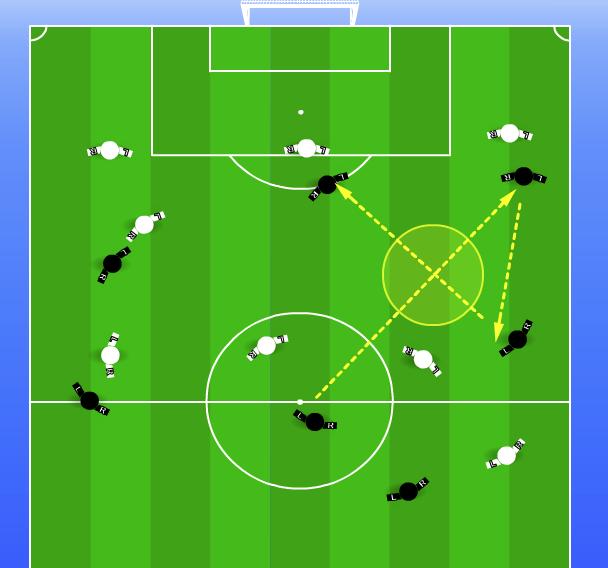 kids soccer drills